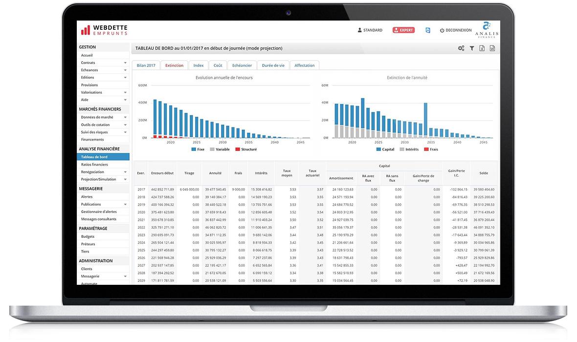 L'outil Fullweb de suivi de votre dette