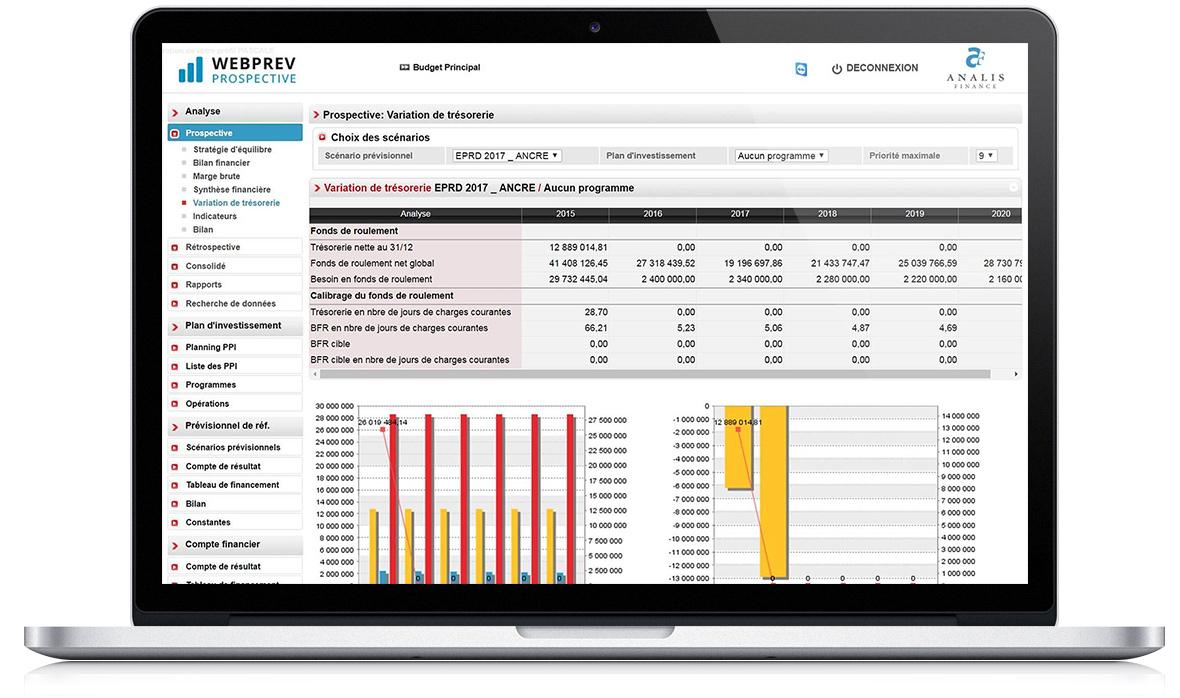 Webprev - logiciel analyse budgétaire rétrospective et prospective